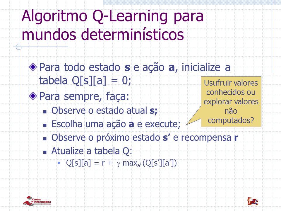22 Algoritmo Q-Learning para mundos determinísticos Para todo estado s e ação a, inicialize a tabela Q[s][a] = 0; Para sempre, faça: Observe o estado