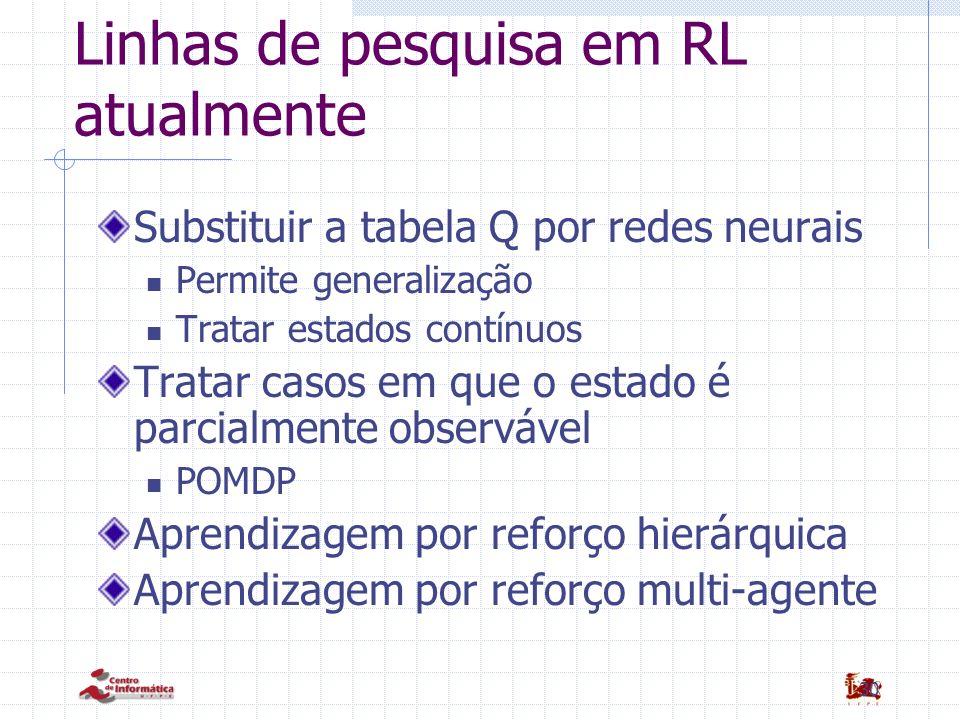 30 Linhas de pesquisa em RL atualmente Substituir a tabela Q por redes neurais Permite generalização Tratar estados contínuos Tratar casos em que o es