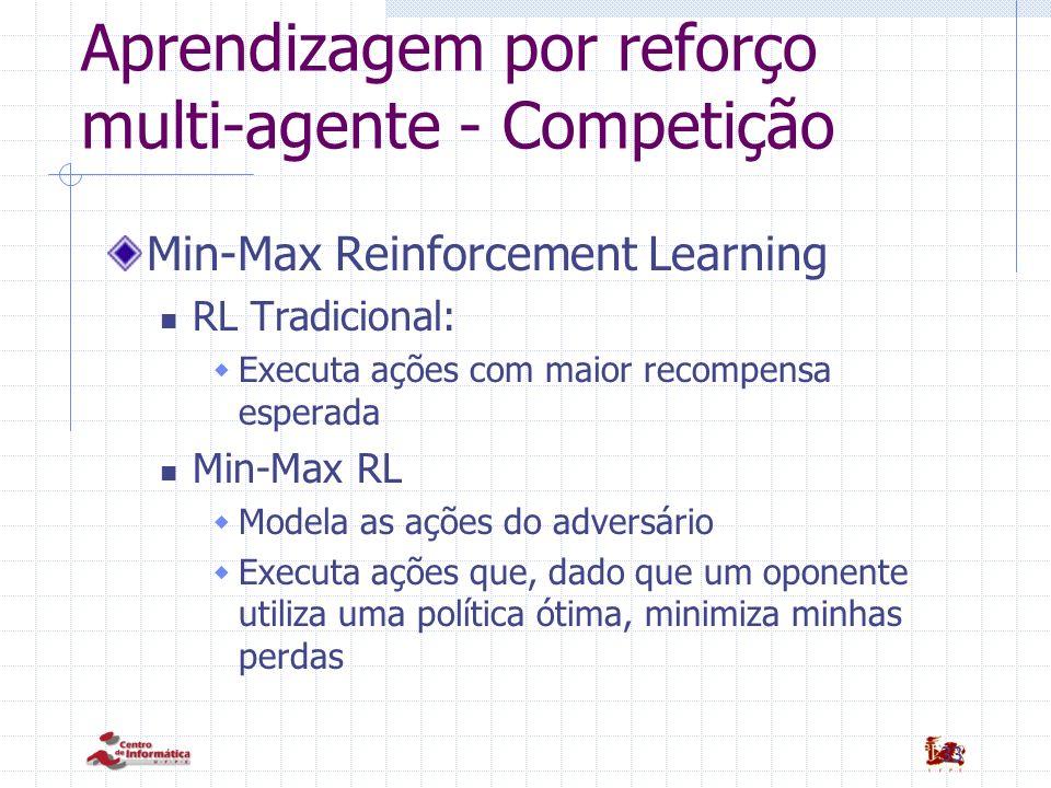 33 Aprendizagem por reforço multi-agente - Competição Min-Max Reinforcement Learning RL Tradicional: Executa ações com maior recompensa esperada Min-M