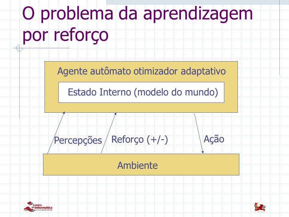 4 O problema da aprendizagem por reforço Agente autômato otimizador adaptativo Percepções Reforço (+/-) Estado Interno (modelo do mundo) Ação Ambiente