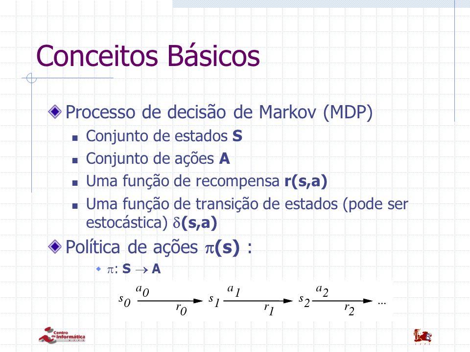 8 Conceitos Básicos Processo de decisão de Markov (MDP) Conjunto de estados S Conjunto de ações A Uma função de recompensa r(s,a) Uma função de transi