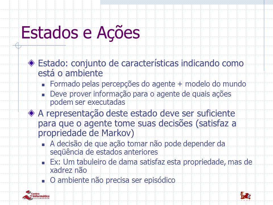 9 Estados e Ações Estado: conjunto de características indicando como está o ambiente Formado pelas percepções do agente + modelo do mundo Deve prover