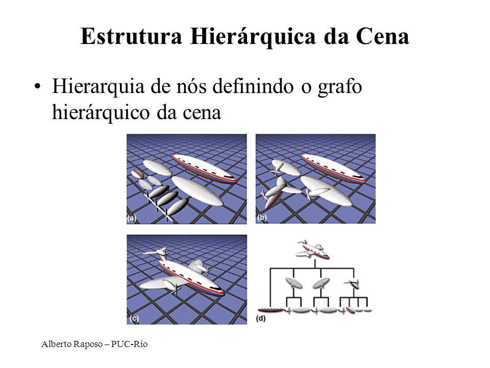 Alberto Raposo – PUC-Rio Estrutura Hierárquica da Cena Hierarquia de nós definindo o grafo hierárquico da cena