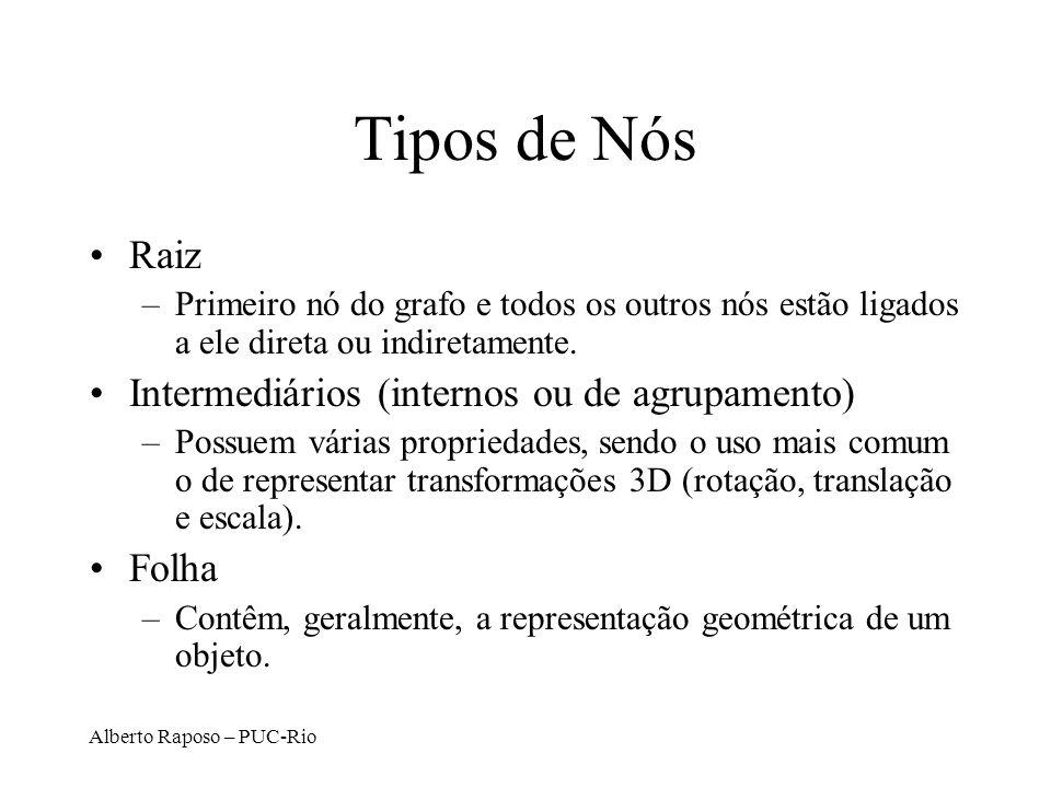 Alberto Raposo – PUC-Rio Tipos de Nós Raiz –Primeiro nó do grafo e todos os outros nós estão ligados a ele direta ou indiretamente.