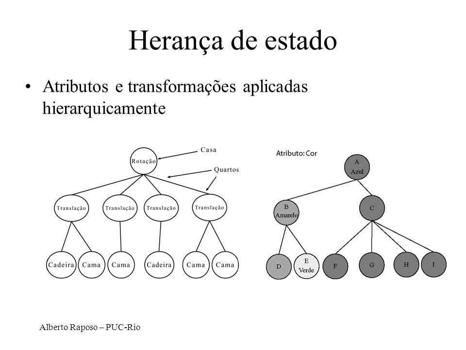 Alberto Raposo – PUC-Rio Herança de estado Atributos e transformações aplicadas hierarquicamente