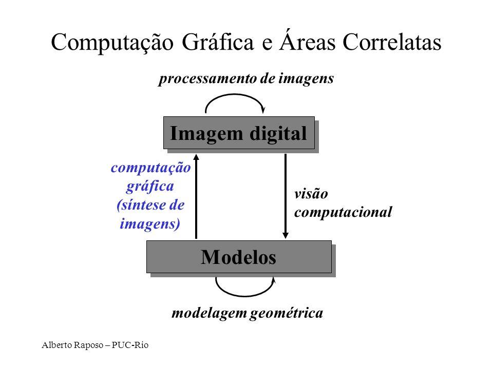 Alberto Raposo – PUC-Rio Grafo de Cena O grafo de cena é formado por nós conectados por arestas compondo um grafo acíclico direcionado.