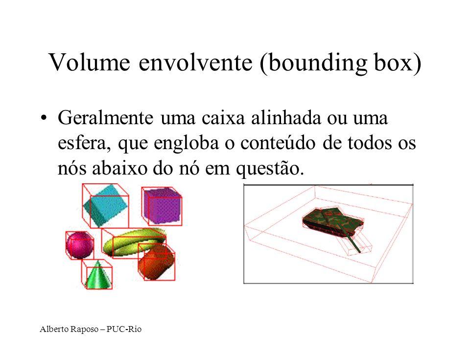 Alberto Raposo – PUC-Rio Volume envolvente (bounding box) Geralmente uma caixa alinhada ou uma esfera, que engloba o conteúdo de todos os nós abaixo do nó em questão.