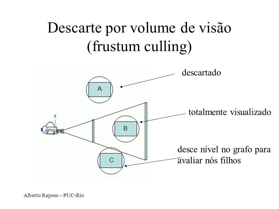 Alberto Raposo – PUC-Rio Descarte por volume de visão (frustum culling) descartado totalmente visualizado desce nível no grafo para avaliar nós filhos
