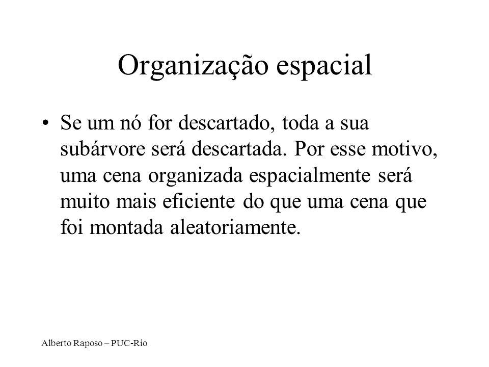 Alberto Raposo – PUC-Rio Organização espacial Se um nó for descartado, toda a sua subárvore será descartada.