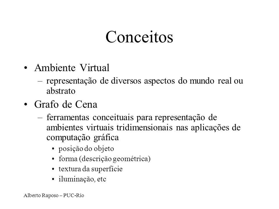 Alberto Raposo – PUC-Rio Grafo de Cena Noção de agrupamento espacial é essencial.