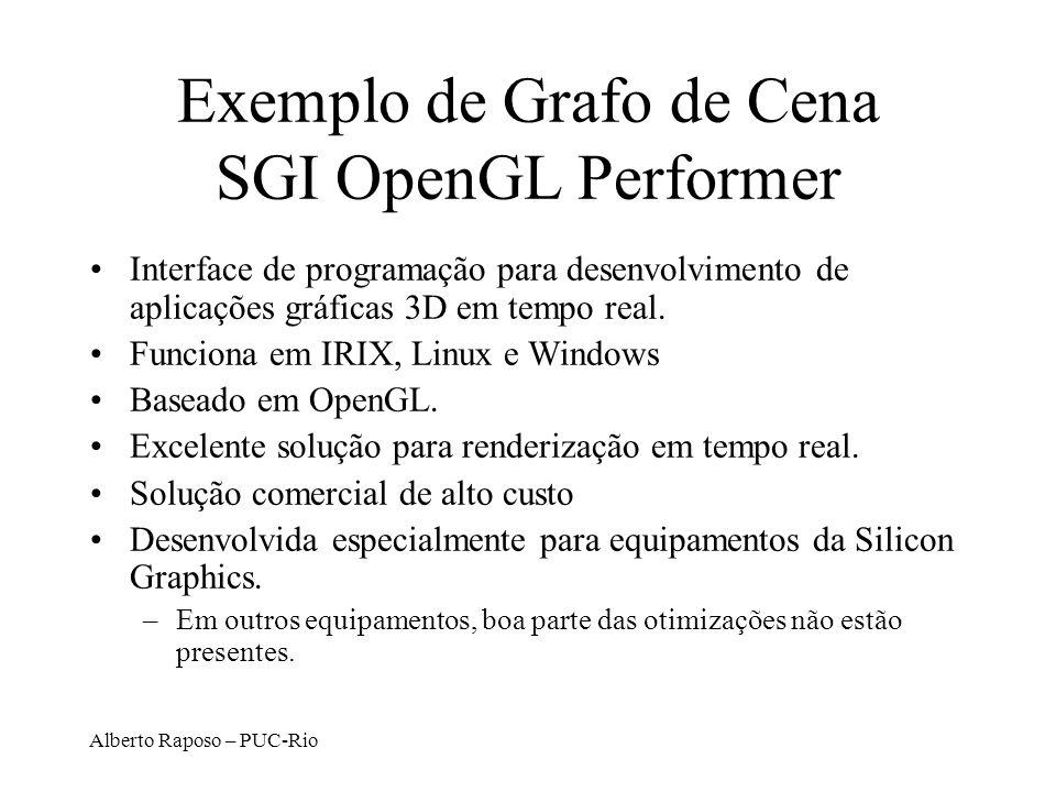 Alberto Raposo – PUC-Rio Exemplo de Grafo de Cena SGI OpenGL Performer Interface de programação para desenvolvimento de aplicações gráficas 3D em tempo real.