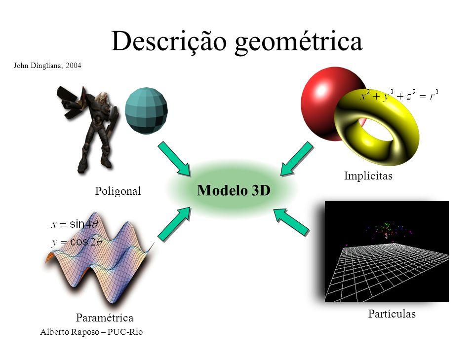 Alberto Raposo – PUC-Rio X3D - Exemplo de Código <!DDOCTYPE X3D PUBLIC http://www.web3D.org/TaskGroups/x3d/translation/x3d-compromise.dtd file://localhost/C:/www.web3D.org/TaskGroups/x3d/translation/x3d-compromise.dtd [ ]>