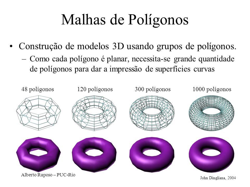 Alberto Raposo – PUC-Rio Malhas de Polígonos Construção de modelos 3D usando grupos de polígonos.