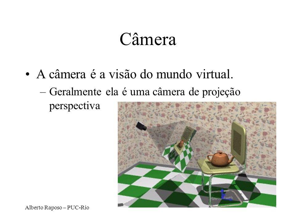 Alberto Raposo – PUC-Rio Câmera A câmera é a visão do mundo virtual.