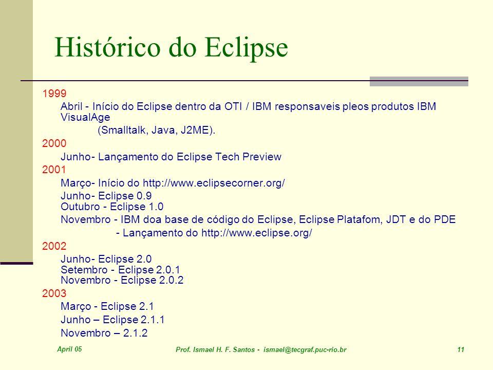 April 05 Prof. Ismael H. F. Santos - ismael@tecgraf.puc-rio.br 11 Histórico do Eclipse 1999 Abril - Início do Eclipse dentro da OTI / IBM responsaveis