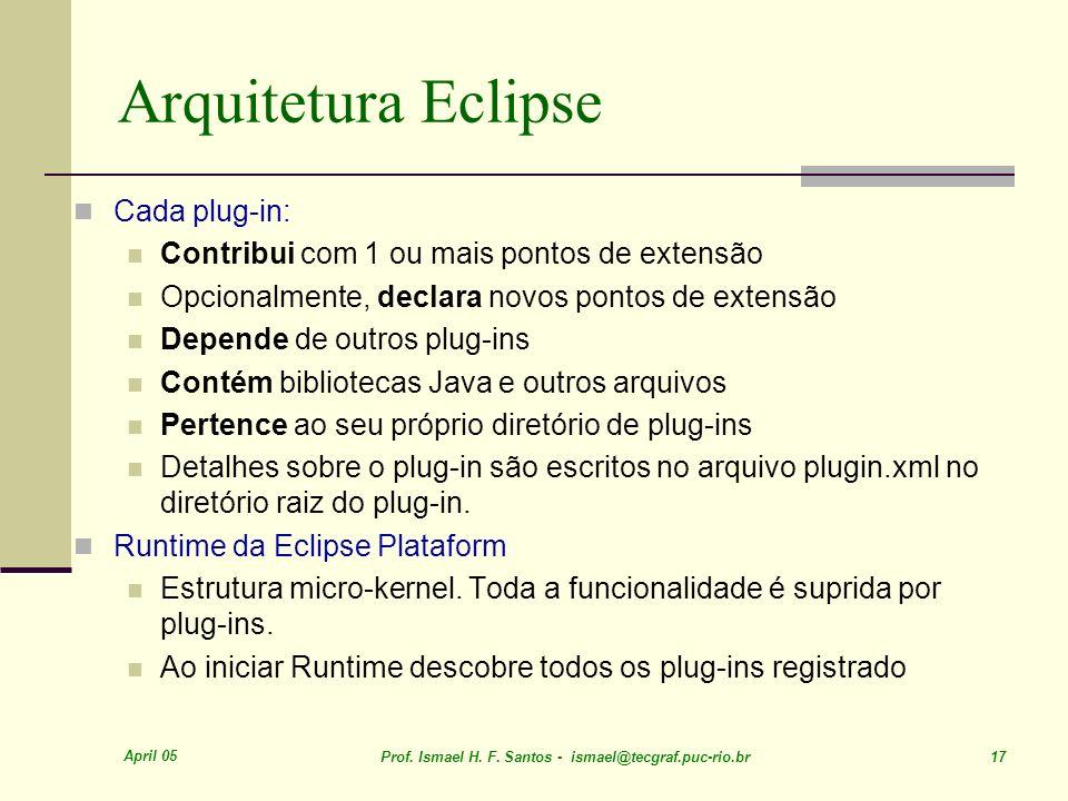 April 05 Prof. Ismael H. F. Santos - ismael@tecgraf.puc-rio.br 17 Arquitetura Eclipse Cada plug-in: Contribui com 1 ou mais pontos de extensão Opciona