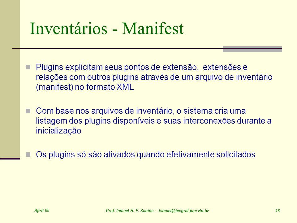 April 05 Prof. Ismael H. F. Santos - ismael@tecgraf.puc-rio.br 18 Inventários - Manifest Plugins explicitam seus pontos de extensão, extensões e relaç