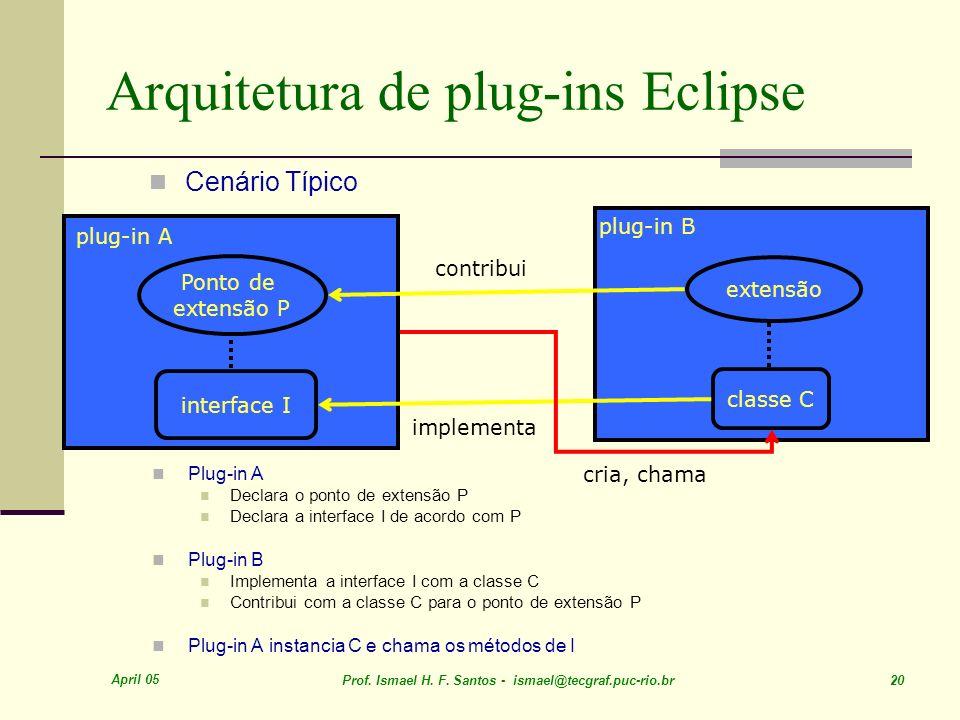 April 05 Prof. Ismael H. F. Santos - ismael@tecgraf.puc-rio.br 20 Arquitetura de plug-ins Eclipse Plug-in A Declara o ponto de extensão P Declara a in
