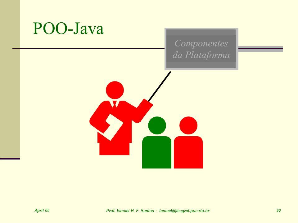 April 05 Prof. Ismael H. F. Santos - ismael@tecgraf.puc-rio.br 22 Componentes da Plataforma POO-Java