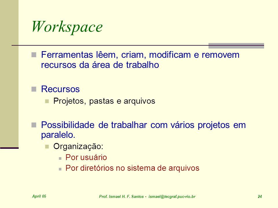 April 05 Prof. Ismael H. F. Santos - ismael@tecgraf.puc-rio.br 24 Workspace Ferramentas lêem, criam, modificam e removem recursos da área de trabalho
