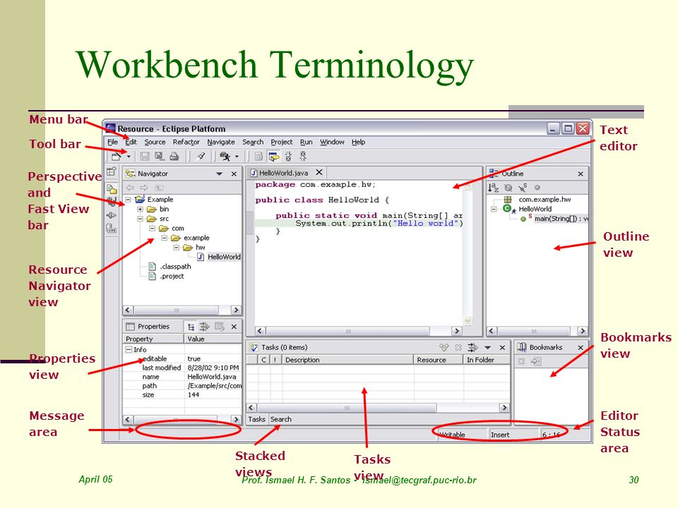 April 05 Prof. Ismael H. F. Santos - ismael@tecgraf.puc-rio.br 30 Workbench Terminology Tool bar Perspective and Fast View bar Resource Navigator view