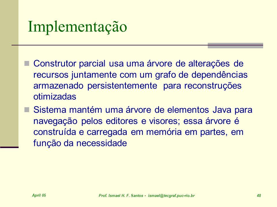 April 05 Prof. Ismael H. F. Santos - ismael@tecgraf.puc-rio.br 48 Implementação Construtor parcial usa uma árvore de alterações de recursos juntamente