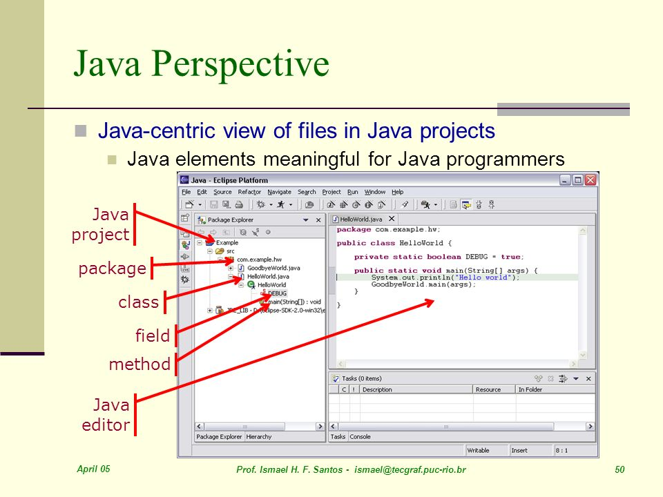 April 05 Prof. Ismael H. F. Santos - ismael@tecgraf.puc-rio.br 50 Java Perspective Java-centric view of files in Java projects Java elements meaningfu