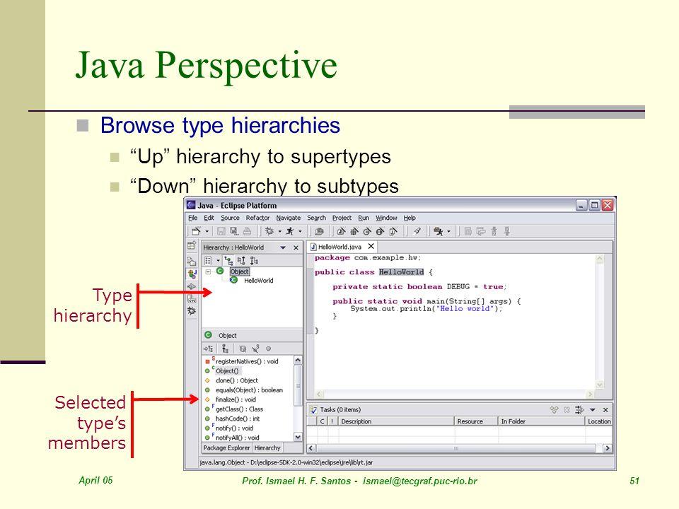 April 05 Prof. Ismael H. F. Santos - ismael@tecgraf.puc-rio.br 51 Java Perspective Browse type hierarchies Up hierarchy to supertypes Down hierarchy t