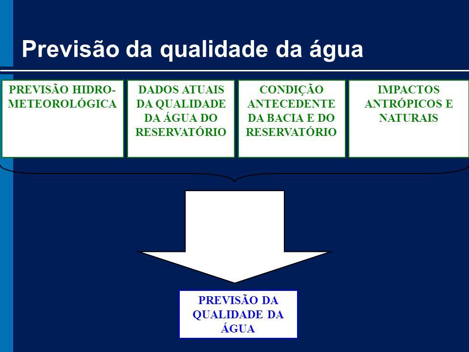 Previsão da qualidade da água DADOS ATUAIS DA QUALIDADE DA ÁGUA DO RESERVATÓRIO CONDIÇÃO ANTECEDENTE DA BACIA E DO RESERVATÓRIO PREVISÃO DA QUALIDADE DA ÁGUA PREVISÃO HIDRO- METEOROLÓGICA IMPACTOS ANTRÓPICOS E NATURAIS