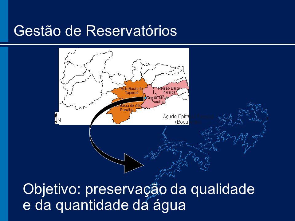 Gestão de Reservatórios Objetivo: preservação da qualidade e da quantidade da água