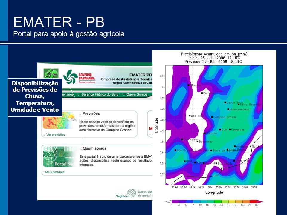 EMATER - PB Portal para apoio à gestão agrícola Disponibilização de Previsões de Chuva, Temperatura, Umidade e Vento Rodadas do Modelo de Balanço Hídrico a partir da Previsão Disponibilizada