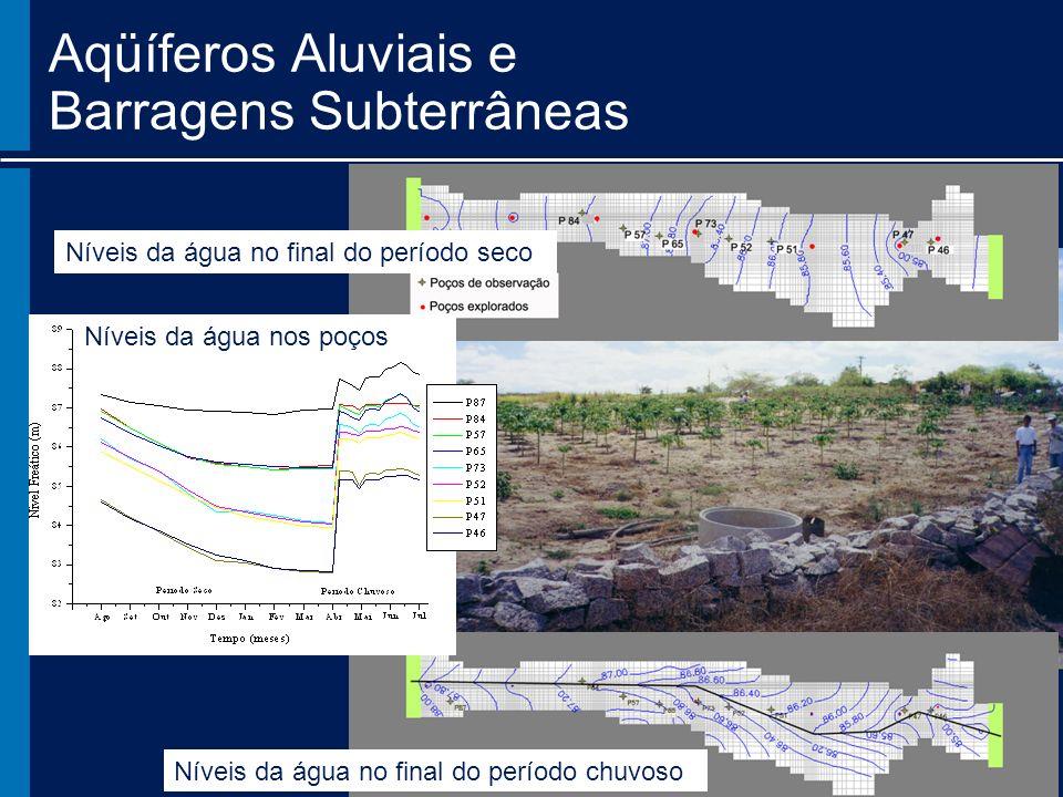 Aqüíferos Aluviais e Barragens Subterrâneas Níveis da água no final do período seco Níveis da água no final do período chuvoso Níveis da água nos poços