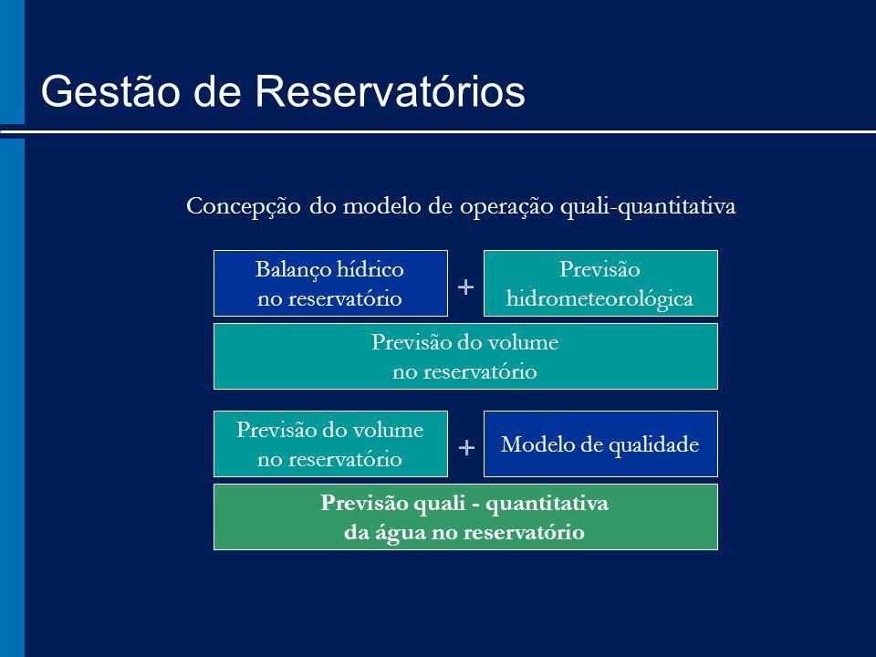 Previsão hidrometeorológica Balanço hídrico no reservatório Previsão do volume no reservatório Previsão do volume no reservatório Modelo de qualidade Previsão quali - quantitativa da água no reservatório Concepção do modelo de operação quali-quantitativa Gestão de Reservatórios
