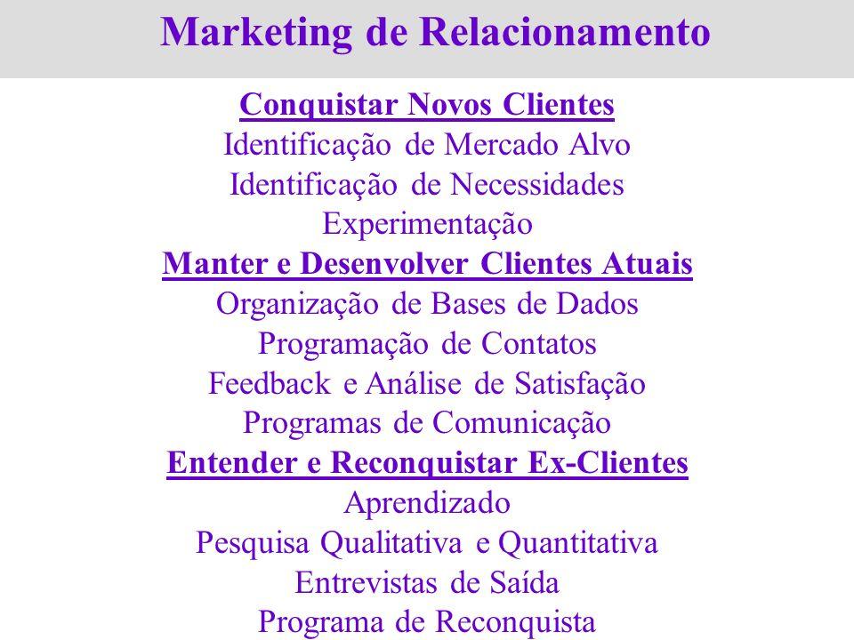 Marketing de Relacionamento Conquistar Novos Clientes Identificação de Mercado Alvo Identificação de Necessidades Experimentação Manter e Desenvolver