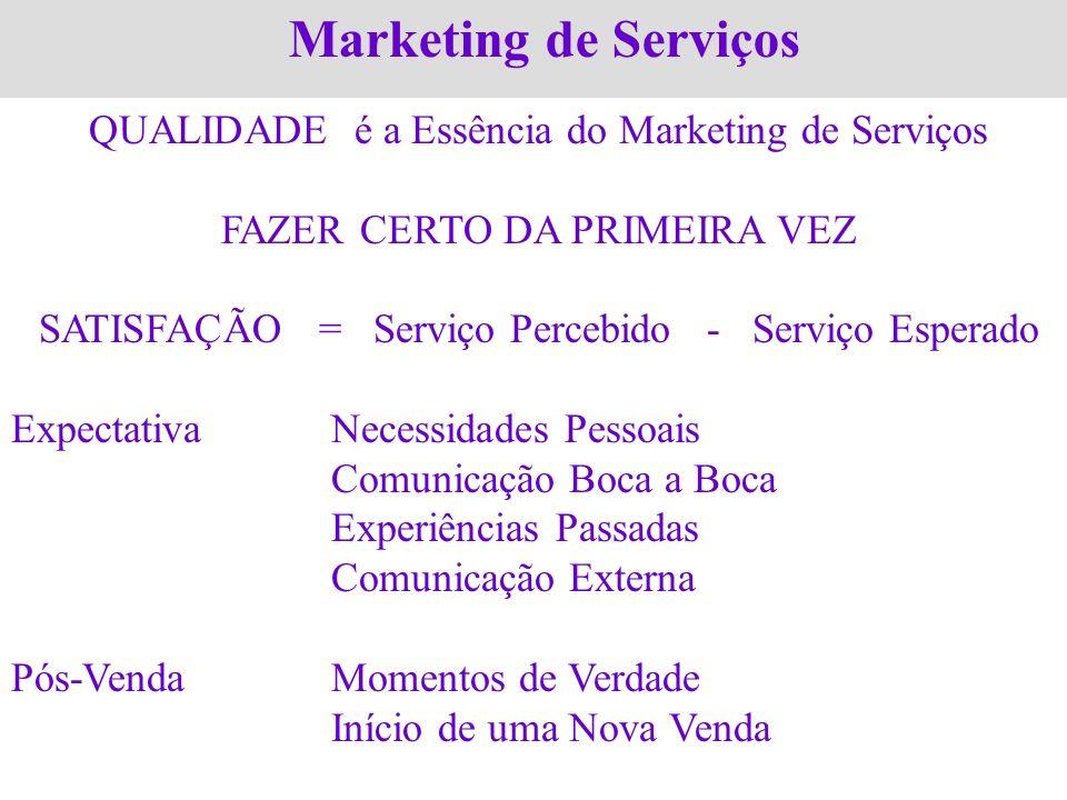 Marketing de Serviços QUALIDADE é a Essência do Marketing de Serviços FAZER CERTO DA PRIMEIRA VEZ SATISFAÇÃO = Serviço Percebido - Serviço Esperado Ex
