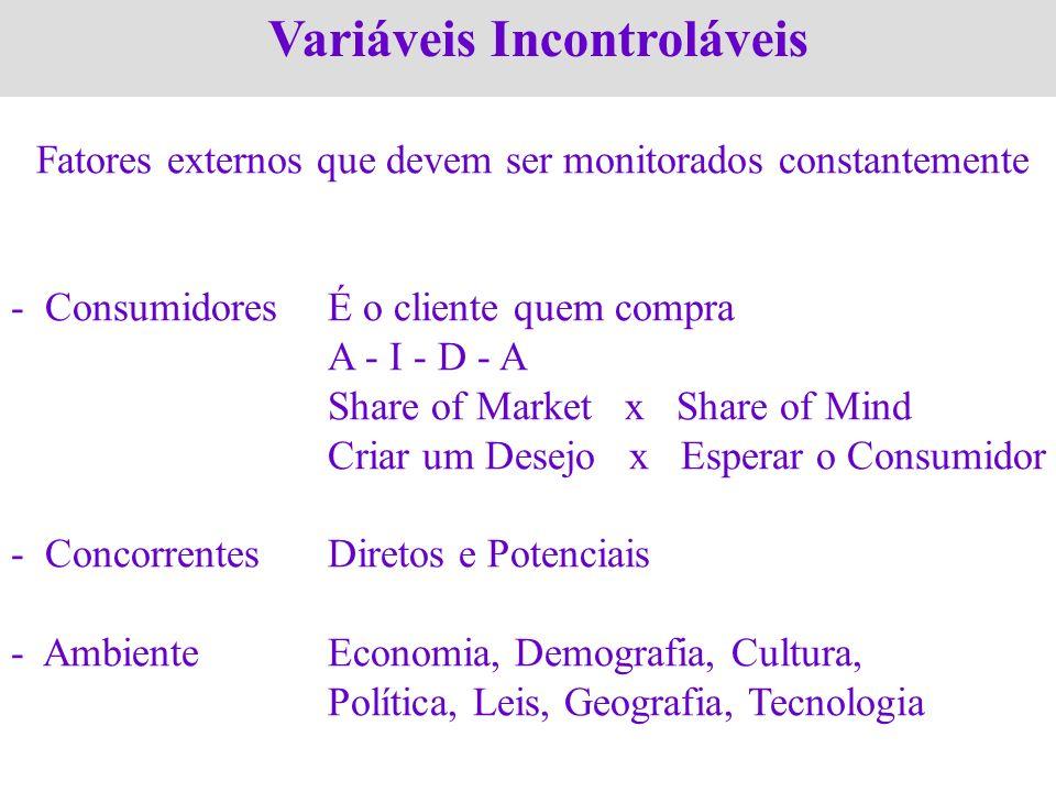 Variáveis Incontroláveis Fatores externos que devem ser monitorados constantemente - ConsumidoresÉ o cliente quem compra A - I - D - A Share of Market