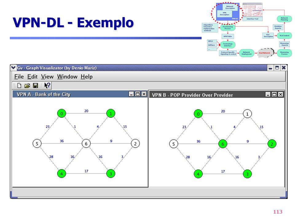 113 VPN-DL - Exemplo