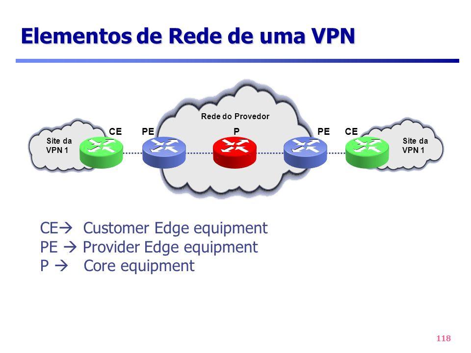 118 Elementos de Rede de uma VPN Rede do Provedor Site da VPN 1 CE PE P CE Customer Edge equipment PE Provider Edge equipment P Core equipment