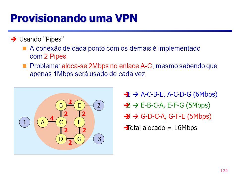 124 Provisionando uma VPN Usando