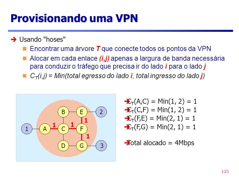 125 Provisionando uma VPN Usando