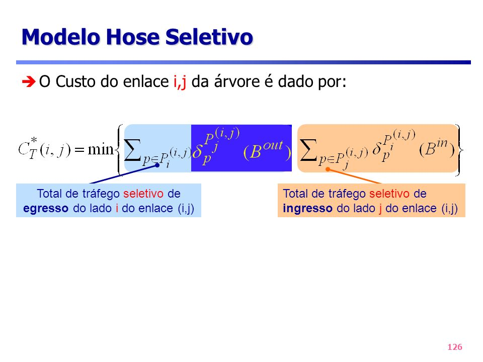 126 O Custo do enlace i,j da árvore é dado por: Modelo Hose Seletivo Total de tráfego seletivo de egresso do lado i do enlace (i,j) Total de tráfego s