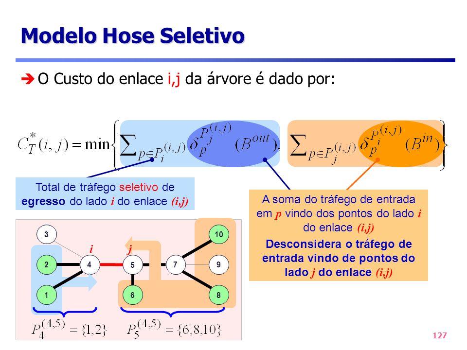 127 O Custo do enlace i,j da árvore é dado por: Modelo Hose Seletivo Total de tráfego seletivo de egresso do lado i do enlace (i,j) 47 1 3 2 10 9 8 5