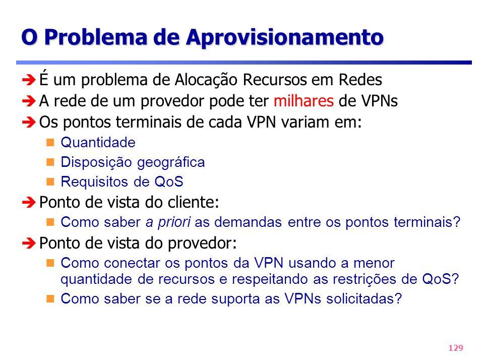 129 O Problema de Aprovisionamento É um problema de Alocação Recursos em Redes A rede de um provedor pode ter milhares de VPNs Os pontos terminais de