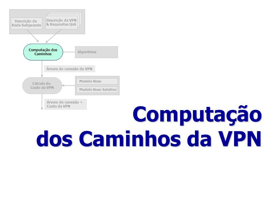 Computação dos Caminhos da VPN Descrição da Rede Subjacente Descrição da VPN & Requisitos QoS Computação dos Caminhos Cálculo do Custo da VPN Algoritm