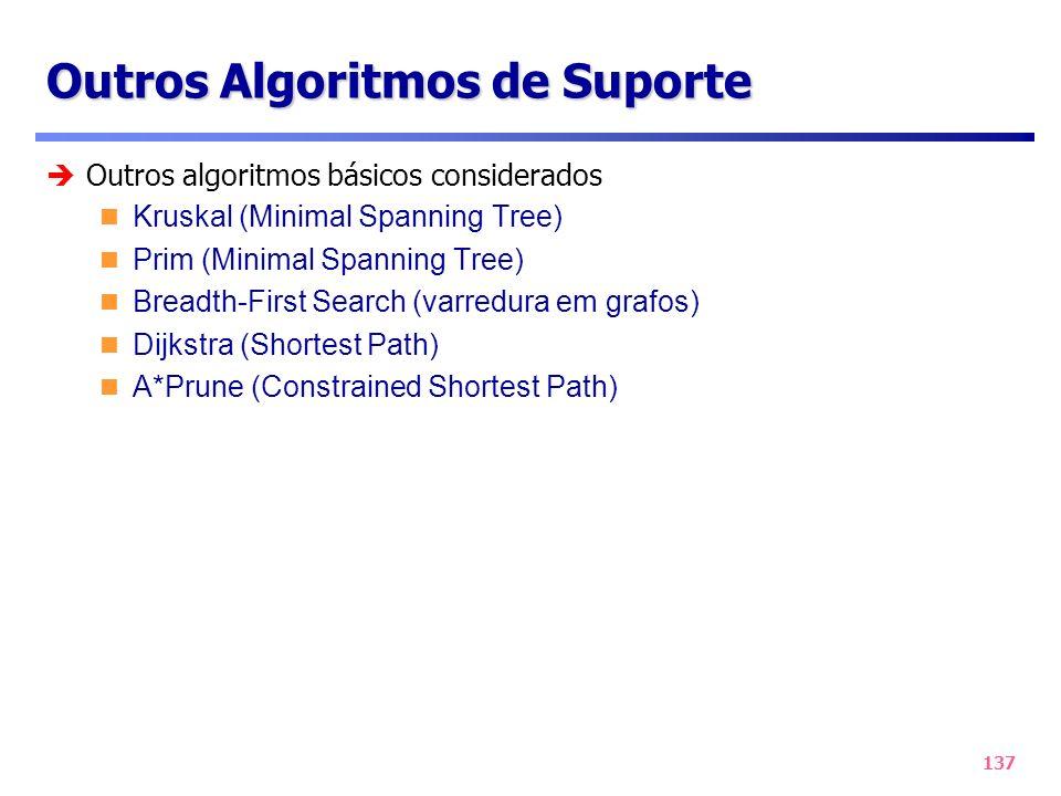 137 Outros Algoritmos de Suporte Outros algoritmos básicos considerados Kruskal (Minimal Spanning Tree) Prim (Minimal Spanning Tree) Breadth-First Sea