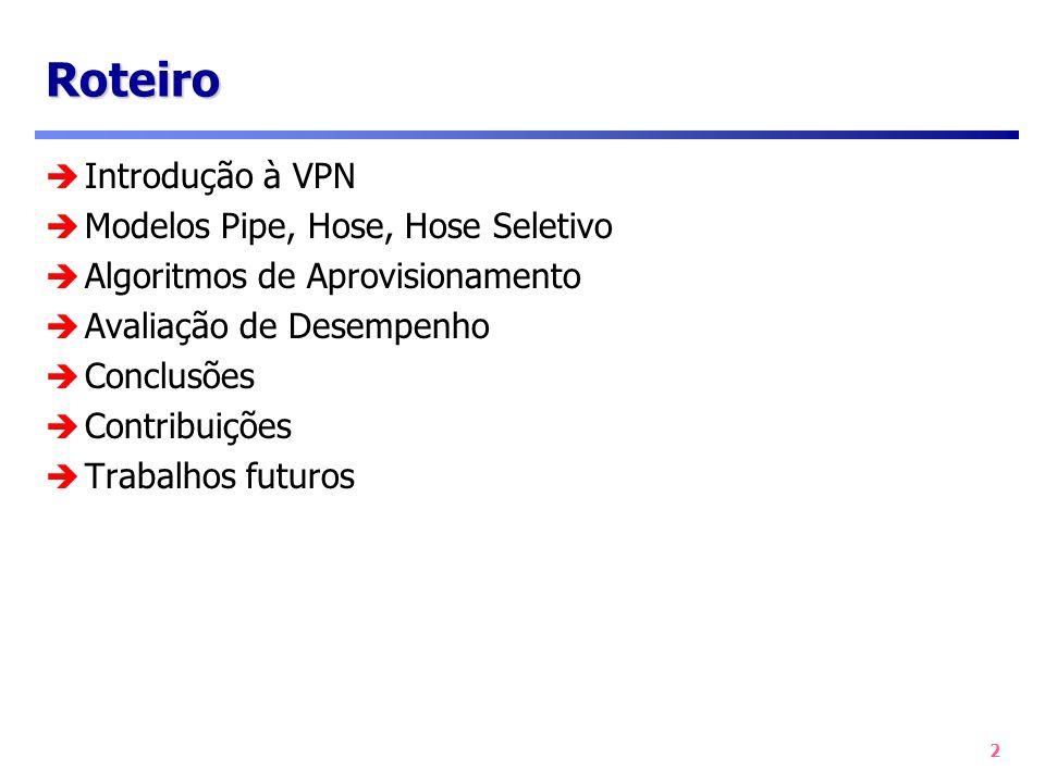 2 Roteiro Introdução à VPN Modelos Pipe, Hose, Hose Seletivo Algoritmos de Aprovisionamento Avaliação de Desempenho Conclusões Contribuições Trabalhos
