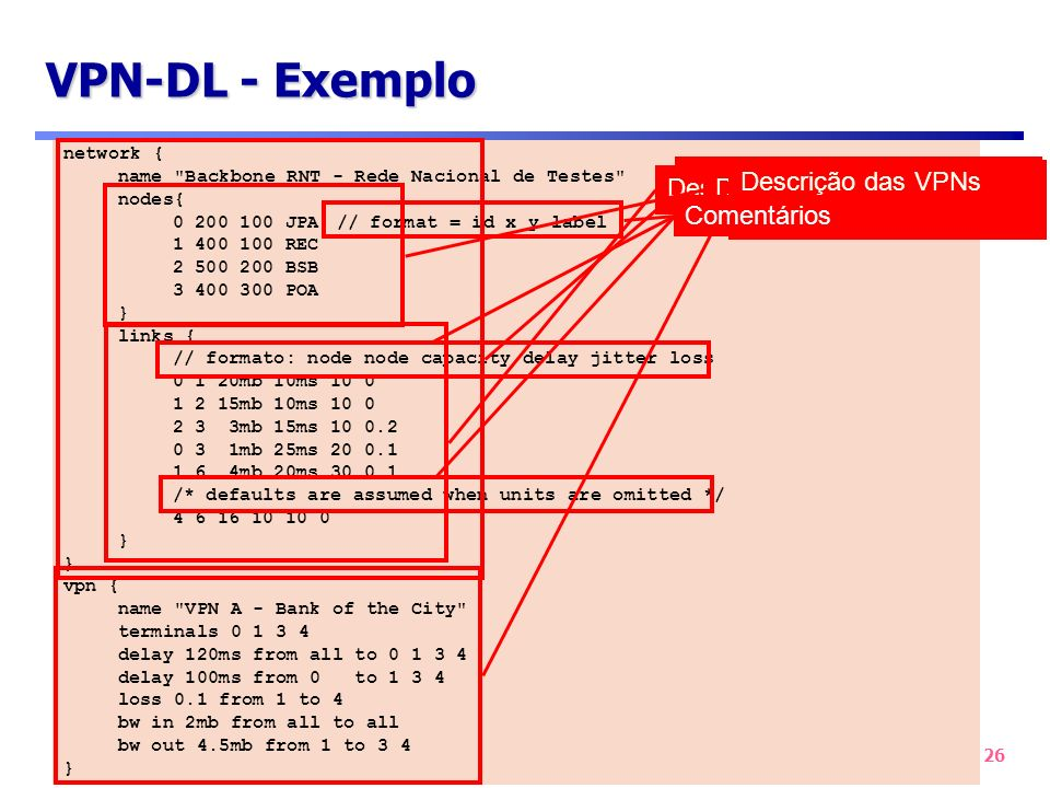 26 VPN-DL - Exemplo network { name