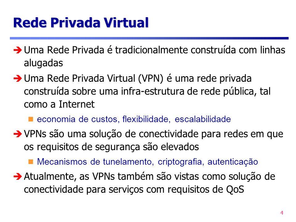 4 Rede Privada Virtual Uma Rede Privada é tradicionalmente construída com linhas alugadas Uma Rede Privada Virtual (VPN) é uma rede privada construída