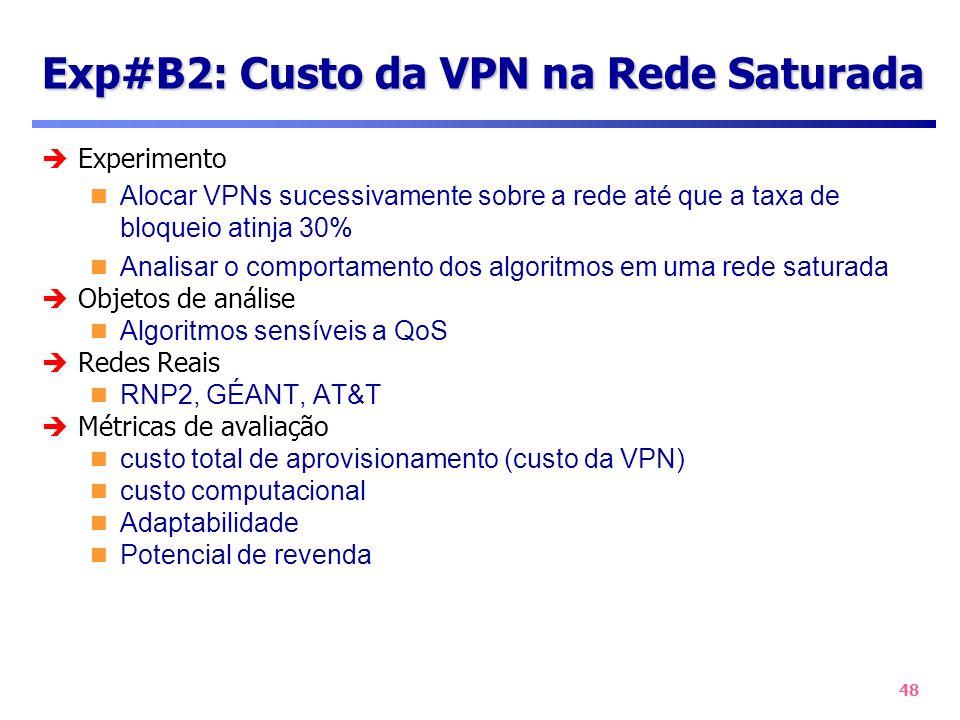 48 Exp#B2: Custo da VPN na Rede Saturada Experimento Alocar VPNs sucessivamente sobre a rede até que a taxa de bloqueio atinja 30% Analisar o comporta