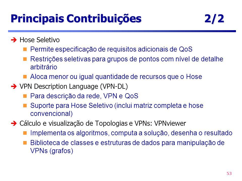 53 Principais Contribuições2/2 Hose Seletivo Permite especificação de requisitos adicionais de QoS Restrições seletivas para grupos de pontos com níve